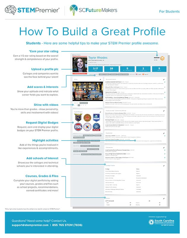 How To Build a Great Profile