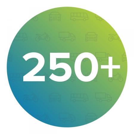 250+ automotive manufacturers in SC