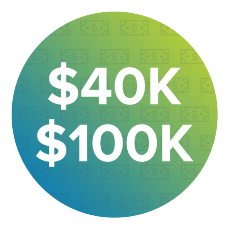 $40,000-$100,000 average annual salary