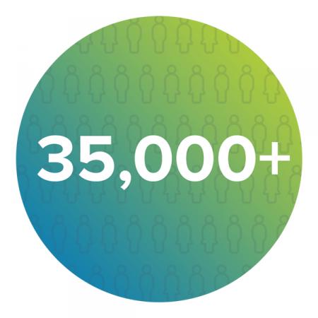 Employs more than 35,000 South Carolinians