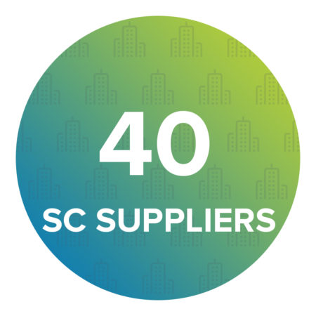 40 South Carolina companies are suppliers