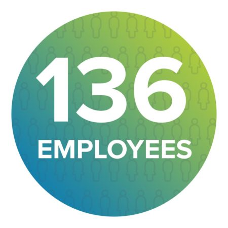 136 people are employed by HTI.